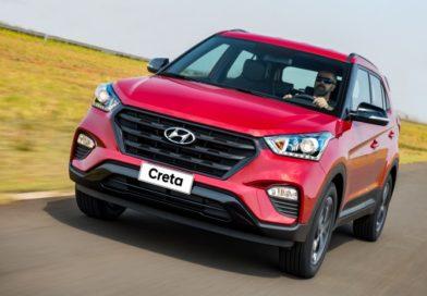 Hyundai Creta fecha Novembro de 2018 como o SUV mais vendido