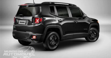 Comparativo: Custo de revisão dos SUVs disponíveis para PCD